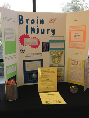 A poster about Brain Injury at an event organized by Synapse in California